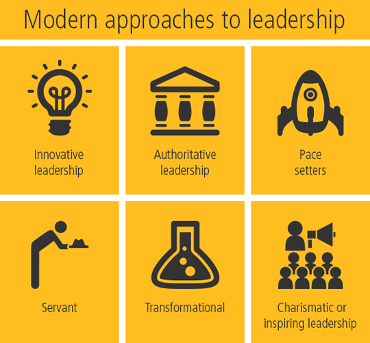 Modern approaches to leadership